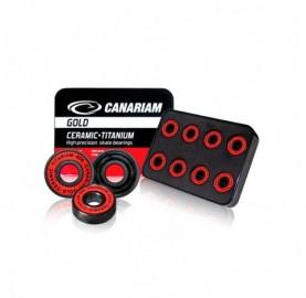 Ceramic - Titanium